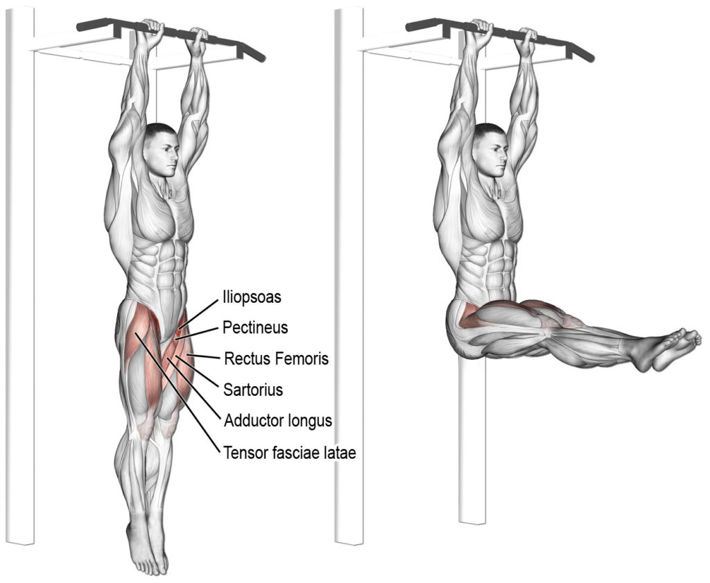 Hanging Exercise